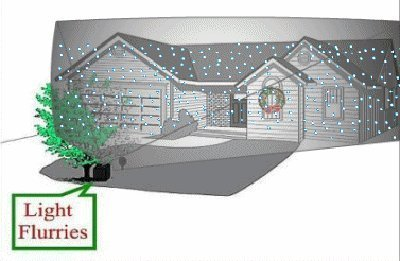 snowflake projectors are here nov 1st 2015 finally a. Black Bedroom Furniture Sets. Home Design Ideas